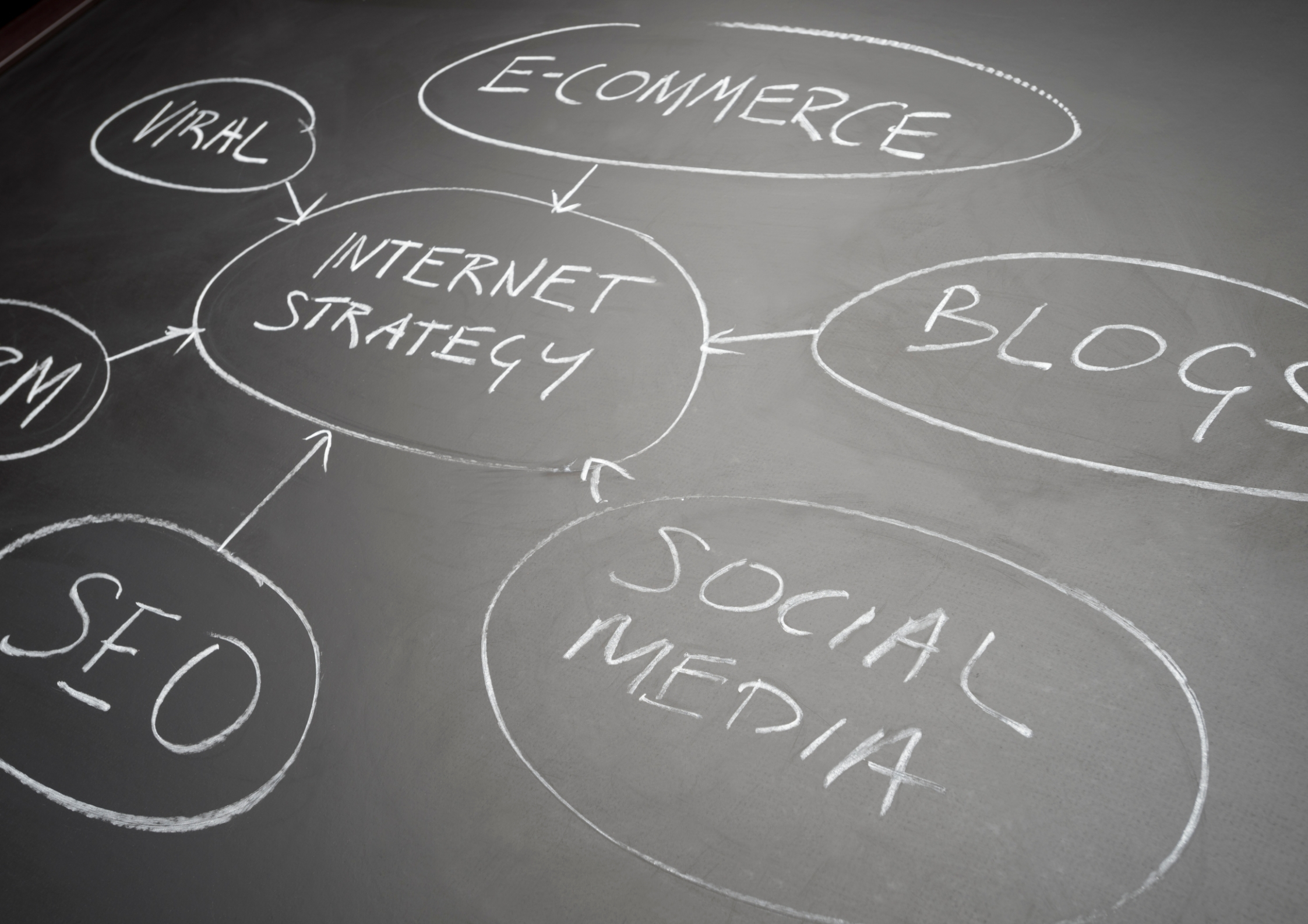 SEO en Social Media hoe werkt dit?